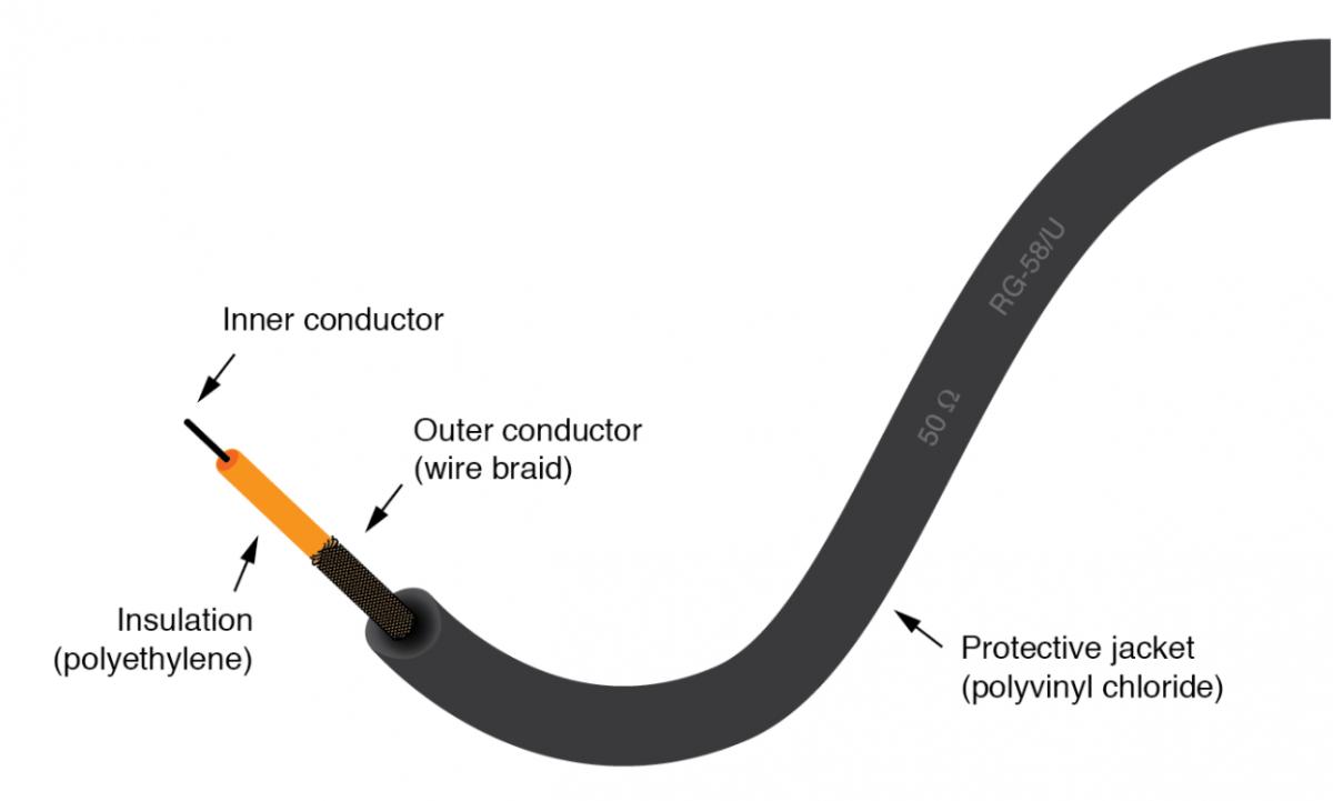 коаксиальном кабеле Wellpcb 50 Ом